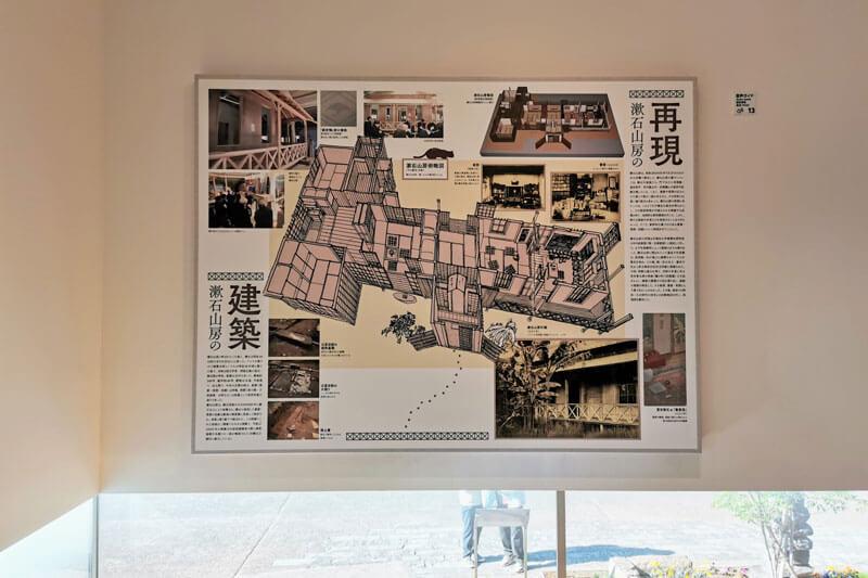 漱石山房 建築